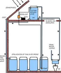 how does a septic tank work septic tank septic system and bath