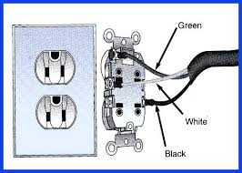 electrical outlet wiring how to wire an outlet home electrical