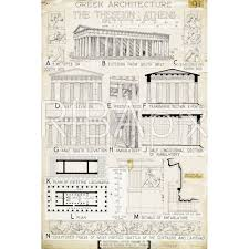 conjectural reconstructions of the temple of hephaestus also
