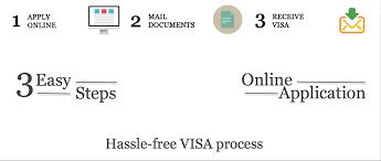 visa processing algeria angola u0026 congo visa processing russia