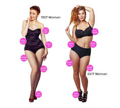 this is how the average british woman u0027s body has changed in the