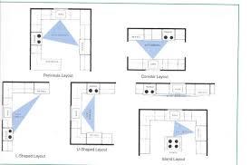 kitchen kitchen dazzling u shaped floor plans layouts with island