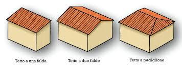 tetto padiglione tetto avec tetti in legno e risparmio energetico et 20dima 10 sur