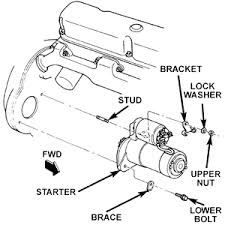 2007 jeep grand starter solved where is the starter located at on the vehicle on fixya