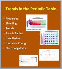 best 25 ionic radius ideas on pinterest periodic table