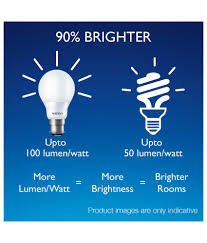 wipro 14w pack of 2 led bulb buy wipro 14w pack of 2 led bulb at