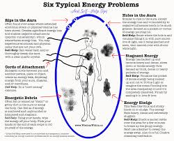 how to clear negative energy six typical energy problems and how to heal them wisdom within
