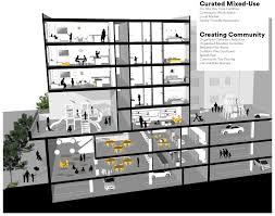the urban nest ktgy architects