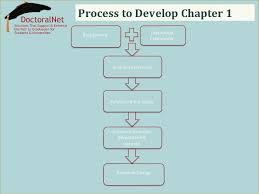 chapter   dissertation ASB Th  ringen