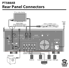 wireless 7 1 home theater system amazon com pyle pt588ab 5 1 channel home theater av receiver bt