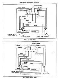 boat hoist wiring diagram boat free wiring diagrams u2013 readingrat net