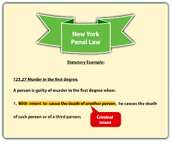 Letter Of Intent Case Law by 4 2 Criminal Intent Criminal Law