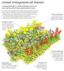 elegant flower garden layout 17 best ideas about flower garden
