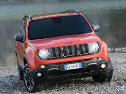 jeep renegade accessories jeep renegade accessories image 162