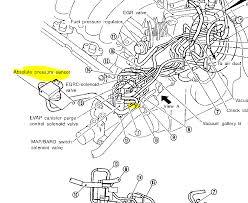 nissan pickup 1997 engine 1991 nissan stanza engine diagram 91 nissan pickup truck diagram