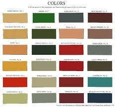 cmc instruments munsel color system mathematical pinterest