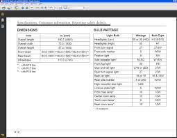 2008 dodge ram tail light bulb size light bulb size chart regarding home housestclair com