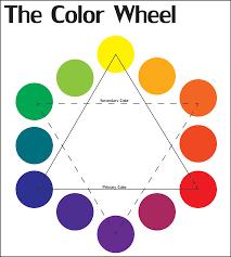 interior design color wheel for painting interiors design ideas