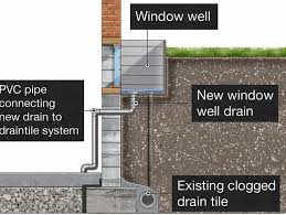egress window well drain installation in the chicago area