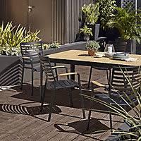 mobilier de jardin castorama