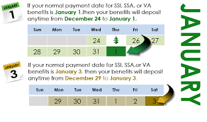 prepaid debit cards with direct deposit accountnow social security benefits january 2015
