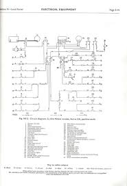 land rover series 2a wiring diagram negative earth wiring