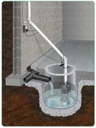 Basement Dewatering System by Submersible Sump Pump Installed As Part Of An Internal De Watering