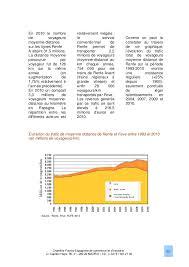 chambre de commerce espagnole en chambre de commerce franco espagnole mh home design 20 apr 18 03