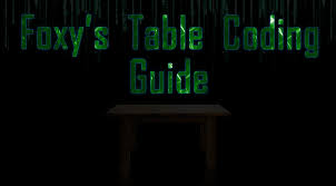 General Strategy Guide Foxy U0027s Tables Guide Grasping The Table