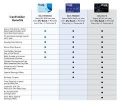 premier jewelry credit card login infocard co