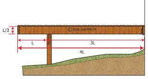 cantilevered deck deck cantilever spans internachi inspection forum