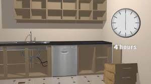 how to paint kitchen cupboards 13 steps with pictures wikihow