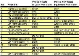 wire color code abbreviations efcaviation com