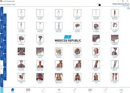 3d Human Anatomy Atlas Visible Body Human Anatomy Atlas For Pc Free Download