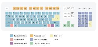 user layout en español qwerty wikipedia