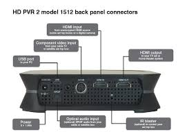 home theater receiver 2 hdmi outputs hd pvr 2 product description