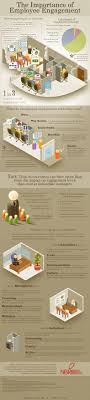 am駭agement bibliotheque bureau 63 best infographics images on info graphics