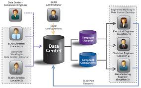 Components Of A Spreadsheet Component Creation And Library Management Mentor Graphics