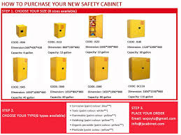 Yellow Flammable Storage Cabinet Cabinet Flammable Safety Cabinets Cabinet Gallon Storage Used