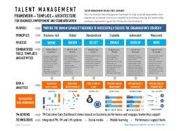 talent management framework for design implementation and improveme u2026