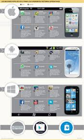 Revista Gadgets Las Mejores Aplicaciones 14 Best Digital Advertising Activation Images On Pinterest