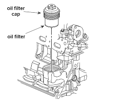 chevrolet malibu questions where is the oil filter on2012 malibu