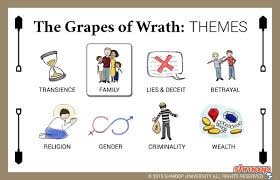 the grapes of wrath theme of family