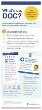 Medical Care In Metro Detroit Family Practice Centre Choose A Doctor Unitedhealthcare