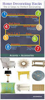 home decor infographic 8 steps to perfect home decoratingdecorated life