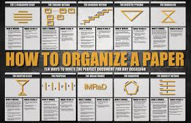 how to write the paper how to organize a paper ten ways to write the perfect document how to organize a paper ten ways to write the perfect document the visual communication guy designing writing and communication tips for the soul