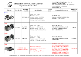 download free pdf for icom ic f14 2 way radio manual