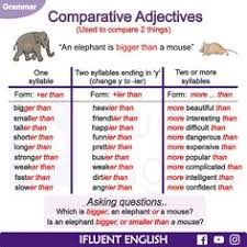english grammar worksheet comparative adjectives and spelling