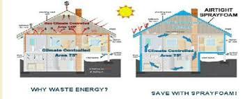 sealtight foam insulation spanish fort al attic insulation
