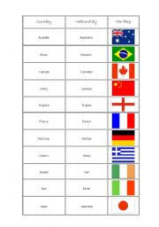 esl worksheets for beginners countries flags and nationalities